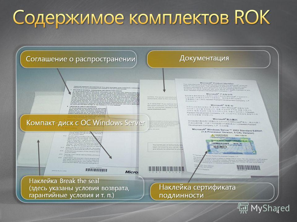 4 Документация Наклейка сертификата подлинности Соглашение о распространении Наклейка Break the seal (здесь указаны условия возврата, гарантийные условия и т. п.) Компакт-диск с ОС Windows Server