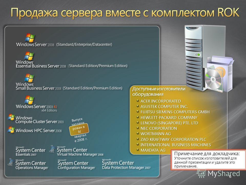 6 Выпуск заплани рован в IV квартал е 2008 г. ACER INCORPORATED ASUSTEK COMPUTER INC. FUJITSU SIEMENS COMPUTERS GMBH HEWLETT-PACKARD COMPANY LENOVO (SINGAPORE) PTE. LTD NEC CORPORATION WORTMANN AG ZAO KRAFTWAY CORPORATION PLC INTERNATIONAL BUSINESS M