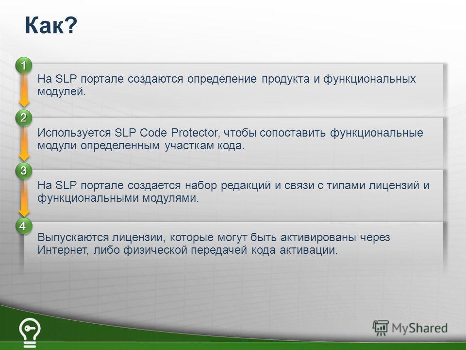 На SLP портале создаются определение продукта и функциональных модулей. Используется SLP Code Protector, чтобы сопоставить функциональные модули определенным участкам кода. На SLP портале создается набор редакций и связи с типами лицензий и функциона