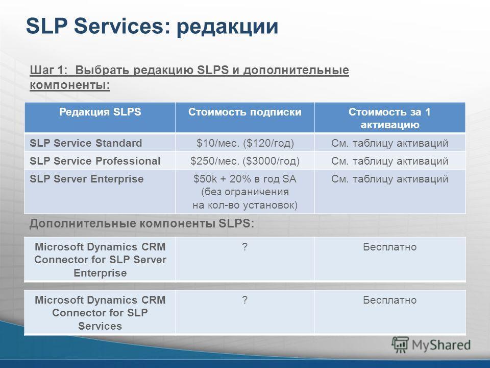 SLP Services: редакции Редакция SLPSСтоимость подпискиСтоимость за 1 активацию SLP Service Standard$10/мес. ($120/год)См. таблицу активаций SLP Service Professional$250/мес. ($3000/год)См. таблицу активаций SLP Server Enterprise$50k + 20% в год SA (б