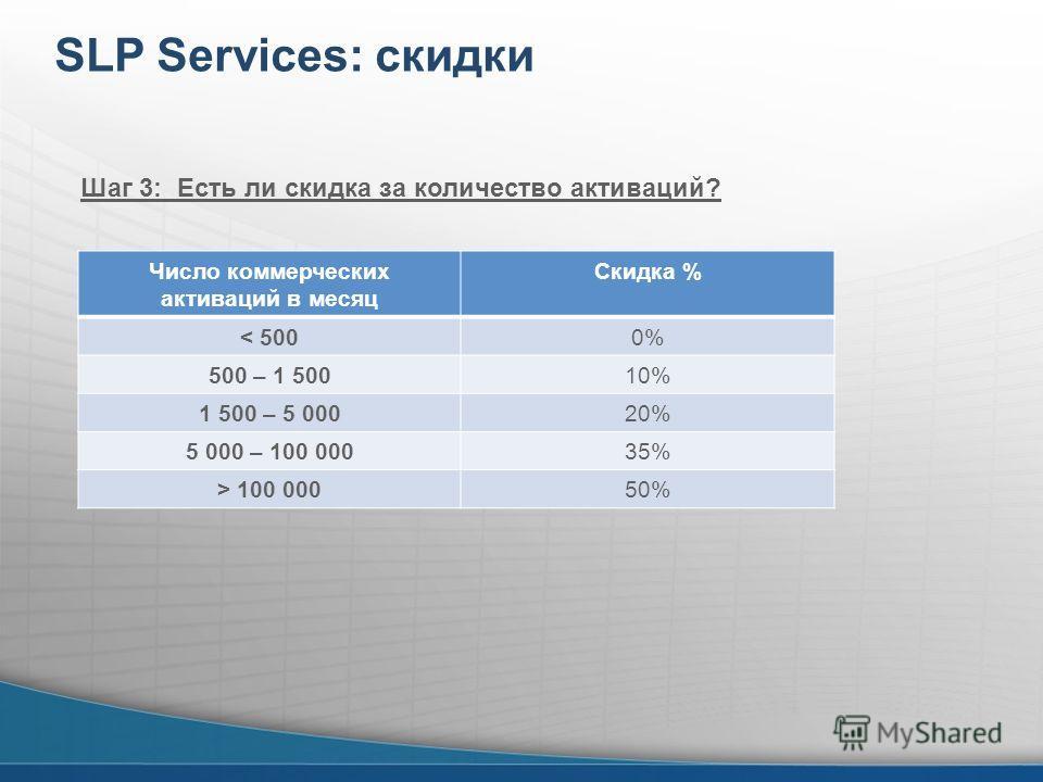 SLP Services: скидки Шаг 3: Есть ли скидка за количество активаций? Число коммерческих активаций в месяц Скидка % < 5000% 500 – 1 50010% 1 500 – 5 00020% 5 000 – 100 00035% > 100 00050%