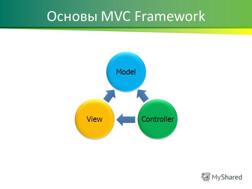 Основы MVC Framework Model View Controller