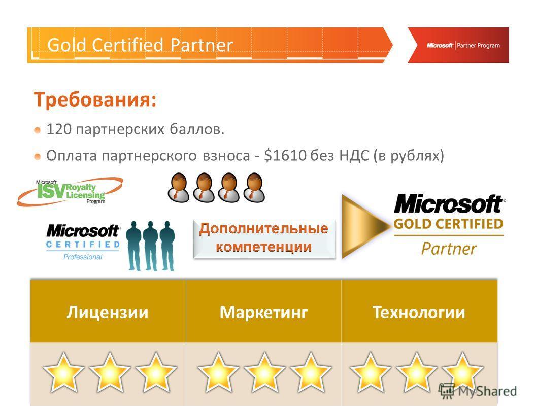Требования: 120 партнерских баллов. Оплата партнерского взноса - $1610 без НДС (в рублях) Gold Certified Partner