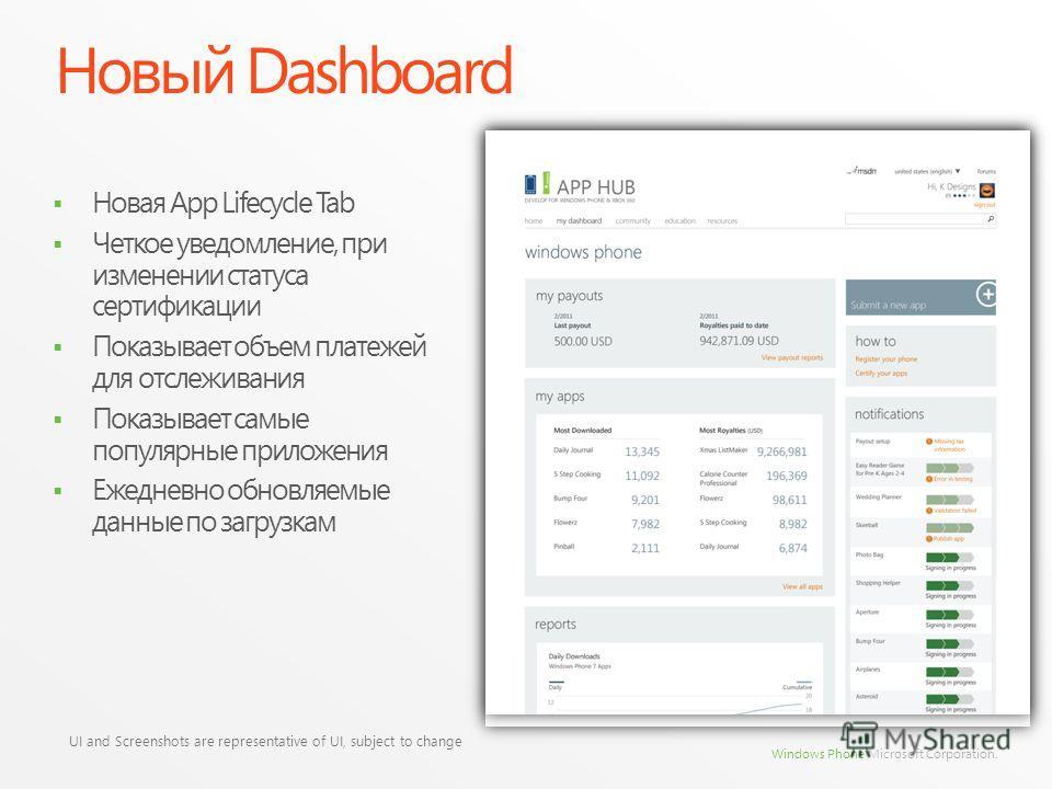 Windows Phone Microsoft Corporation. Новый Dashboard Новая App Lifecycle Tab Четкое уведомление, при изменении статуса сертификации Показывает объем платежей для отслеживания Показывает самые популярные приложения Ежедневно обновляемые данные по загр