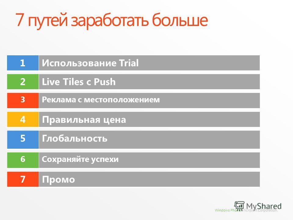 Windows Phone Microsoft Corporation. 7 путей заработать больше 1Использование Trial 2Live Tiles с Push 3Реклама с местоположением 4Правильная цена 5Глобальность 6Сохраняйте успехи 7Промо