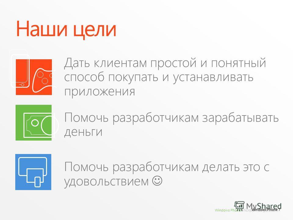 Windows Phone Microsoft Corporation. Наши цели Дать клиентам простой и понятный способ покупать и устанавливать приложения Помочь разработчикам зарабатывать деньги Помочь разработчикам делать это с удовольствием