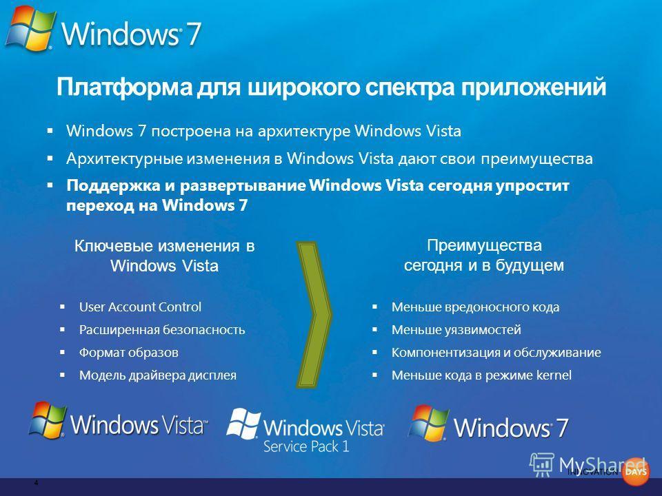 Платформа для широкого спектра приложений Преимущества сегодня и в будущем Ключевые изменения в Windows Vista User Account Control Расширенная безопасность Формат образов Модель драйвера дисплея Меньше вредоносного кода Меньше уязвимостей Компонентиз