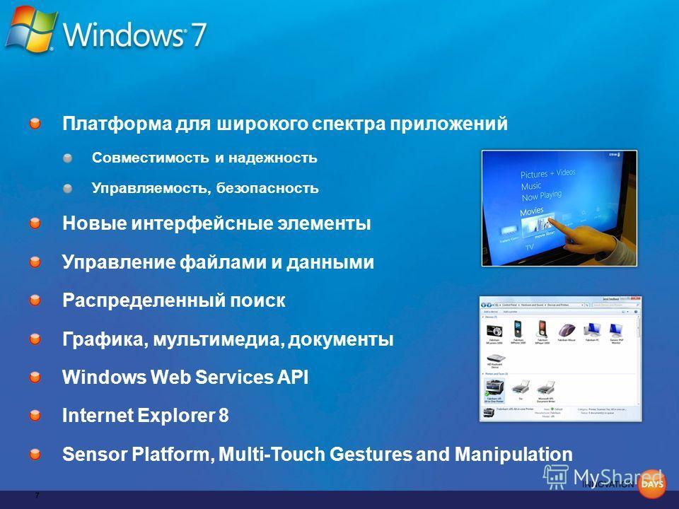 Платформа для широкого спектра приложений Совместимость и надежность Управляемость, безопасность Новые интерфейсные элементы Управление файлами и данными Распределенный поиск Графика, мультимедиа, документы Windows Web Services API Internet Explorer