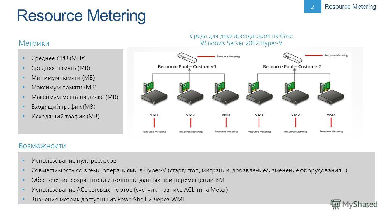 18 Среднее CPU (MHz) Средняя память (MB) Минимум памяти (MB) Максимум памяти (MB) Максимум места на диске (MB) Входящий трафик (MB) Исходящий трафик (MB) Среда для двух арендаторов на базе Windows Server 2012 Hyper-V Использование пула ресурсов Совме