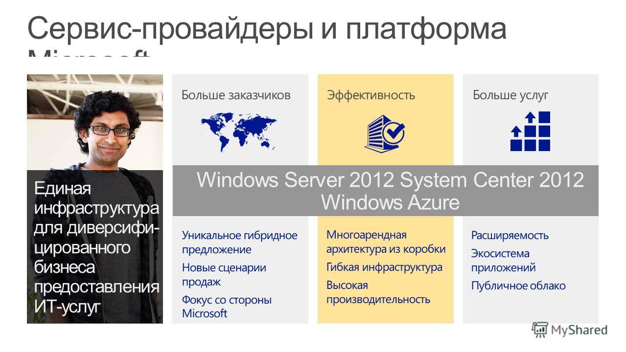 Сервис-провайдеры и платформа Microsoft