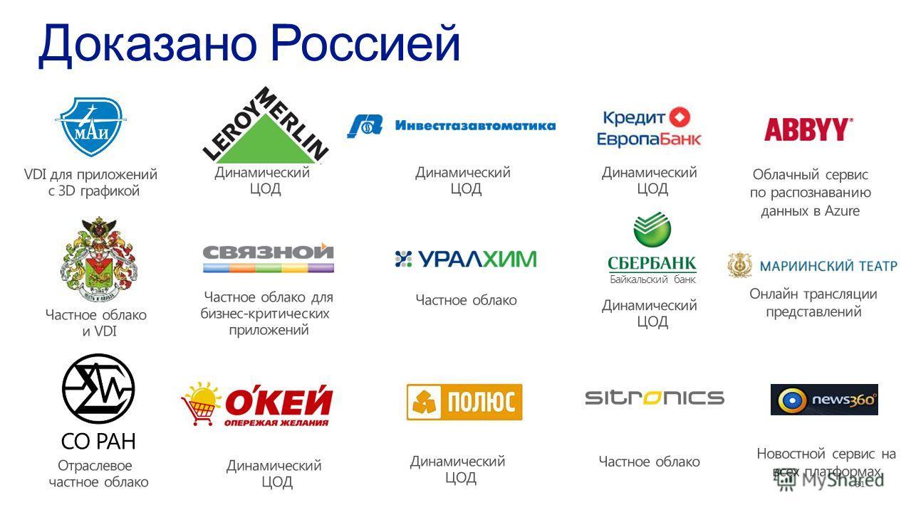 31 СО РАН Электронный документооборот Байкальский банк
