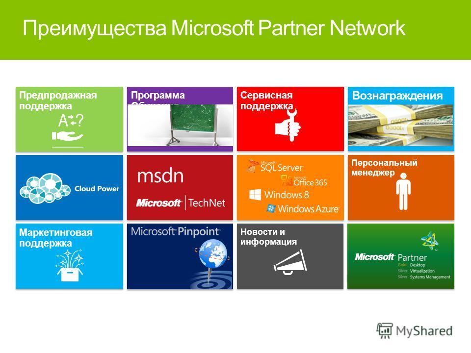 Преимущества Microsoft Partner Network Сервисная поддержка Персональный менеджер Предпродажная поддержка Маркетинговая поддержка Новости и информация Программа Обучения