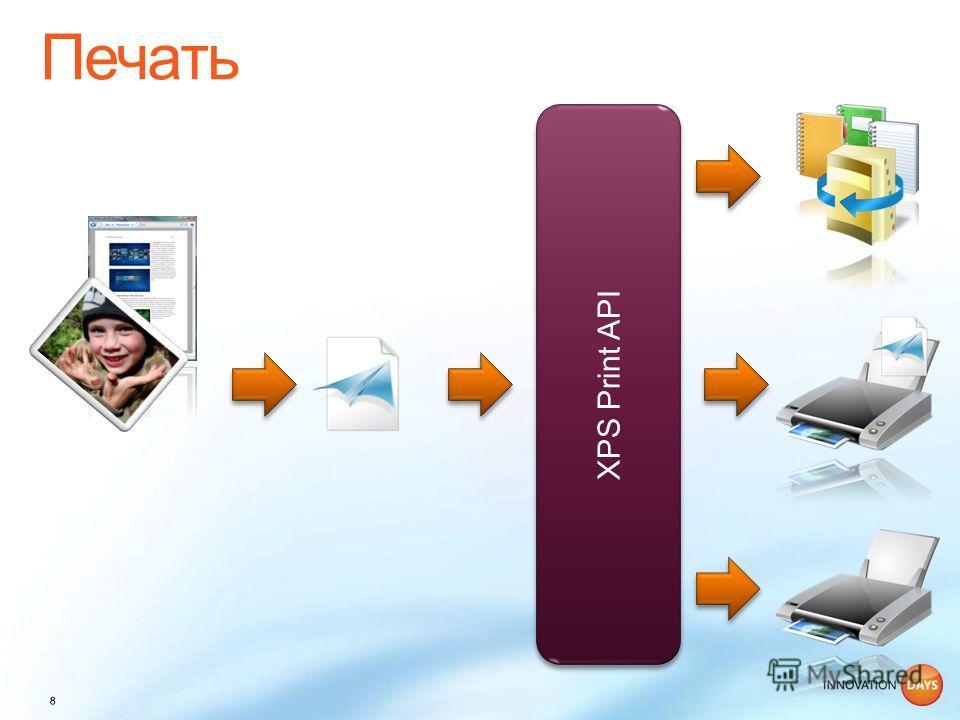 XPS Print API