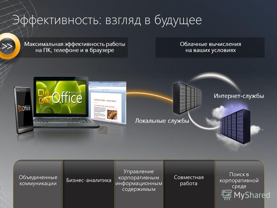 Облачные вычисления на ваших условиях Максимальная эффективность работы на ПК, телефоне и в браузере Локальные службы Интернет-службы Эффективность: взгляд в будущее