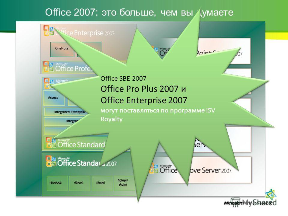 Office 2007: это больше, чем вы думаете OutlookWord Excel Power Point OutlookWord Excel Power- Point OneNote Groove AccessPublisher InfoPath Communicator Integrated Enterprise Content Management Integrated Electronic Forms Information Rights and Poli