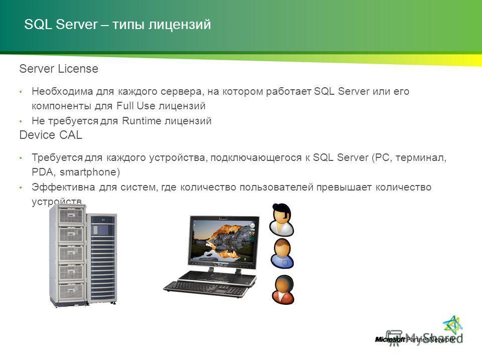 SQL Server – типы лицензий Server License Необходима для каждого сервера, на котором работает SQL Server или его компоненты для Full Use лицензий Не требуется для Runtime лицензий Device CAL Требуется для каждого устройства, подключающегося к SQL Ser