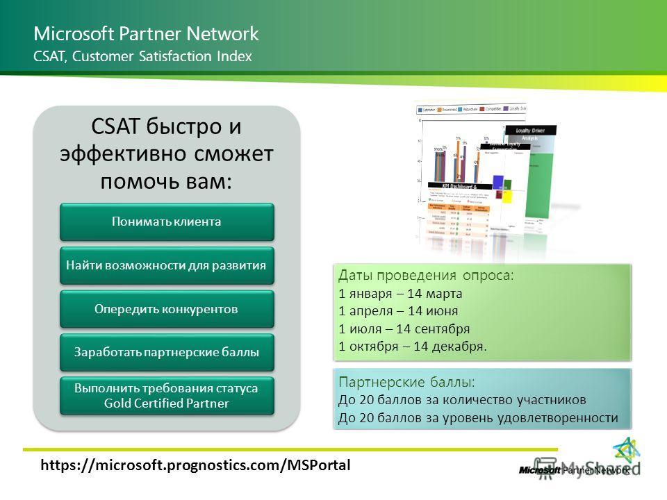 Microsoft Partner Network CSAT, Customer Satisfaction Index Даты проведения опроса: 1 января – 14 марта 1 апреля – 14 июня 1 июля – 14 сентября 1 октября – 14 декабря. Партнерские баллы: До 20 баллов за количество участников До 20 баллов за уровень у