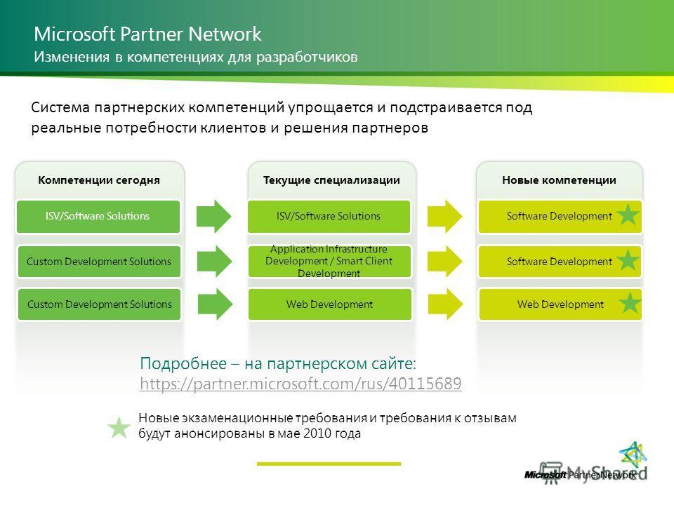 Microsoft Partner Network Изменения в компетенциях для разработчиков Новые компетенции Текущие специализации Компетенции сегодня Новые экзаменационные требования и требования к отзывам будут анонсированы в мае 2010 года Подробнее – на партнерском сай