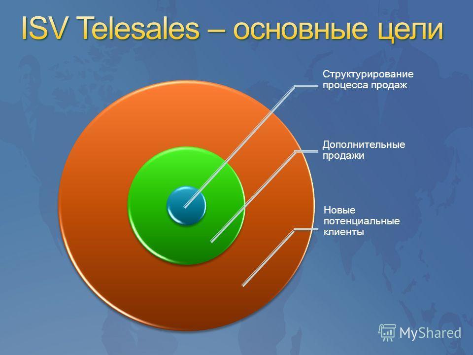 Структурирование процесса продаж Дополнительные продажи Новые потенциальные клиенты