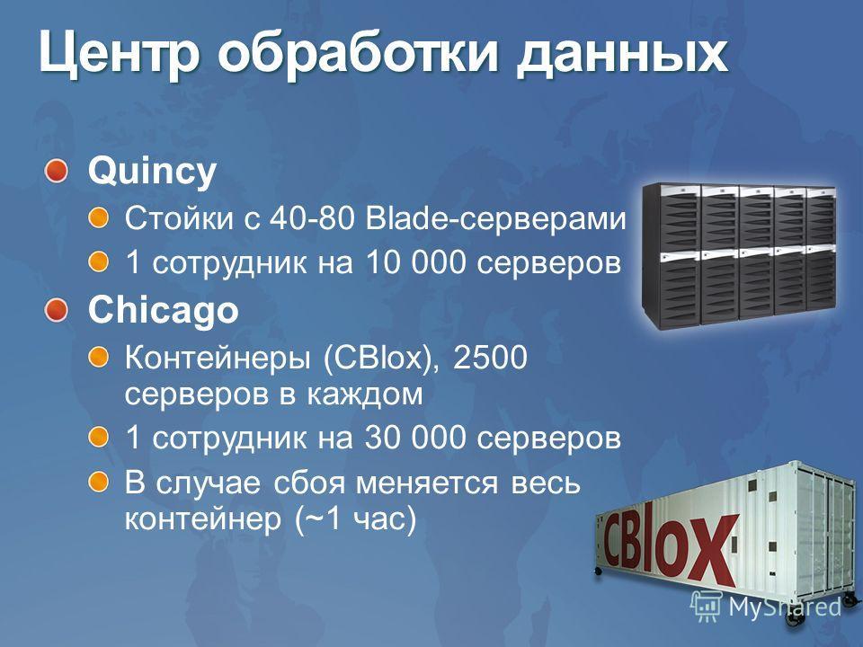Центр обработки данных Quincy Стойки с 40-80 Blade-серверами 1 сотрудник на 10 000 серверов Chicago Контейнеры (CBlox), 2500 серверов в каждом 1 сотрудник на 30 000 серверов В случае сбоя меняется весь контейнер (~1 час)