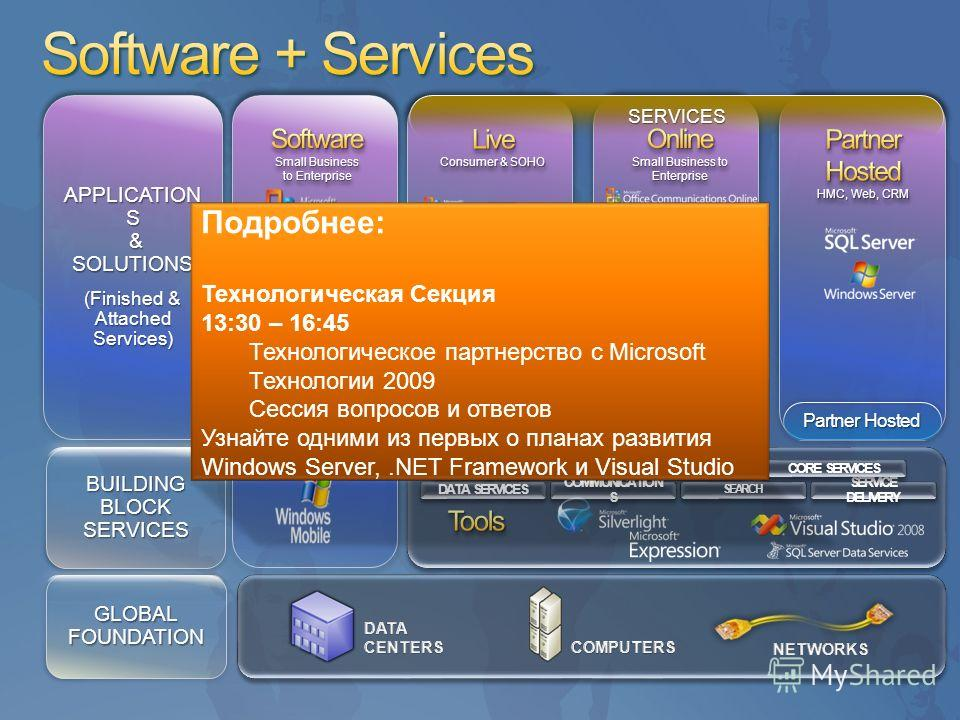 APPLICATION S & SOLUTIONS (Finished & Attached Services) GLOBALFOUNDATION BUILDING BLOCK SERVICES IDENTITY AND ACCESS DATA SERVICES COMMUNICATION S BUSINESS LOGIC SERVICE DELIVERY CORE SERVICES SEARCH MS Hosted Partner Hosted SERVICES Подробнее: Техн