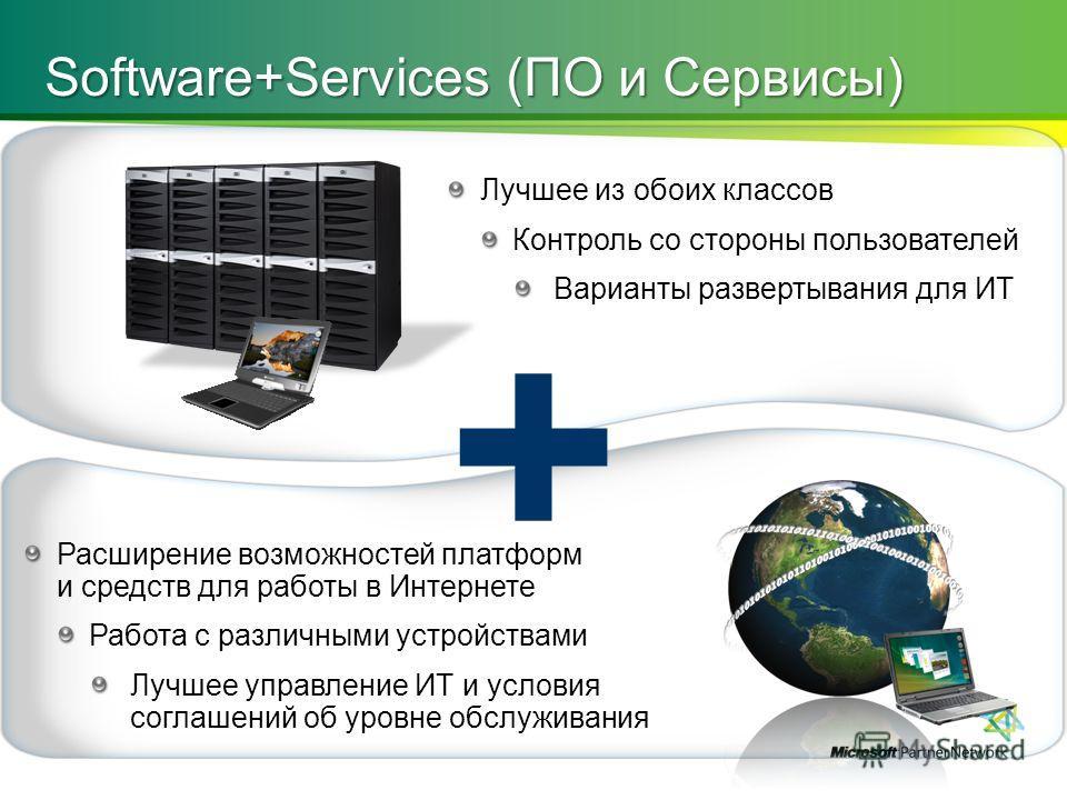 + Расширение возможностей платформ и средств для работы в Интернете Работа с различными устройствами Лучшее управление ИТ и условия соглашений об уровне обслуживания Лучшее из обоих классов Контроль со стороны пользователей Варианты развертывания для