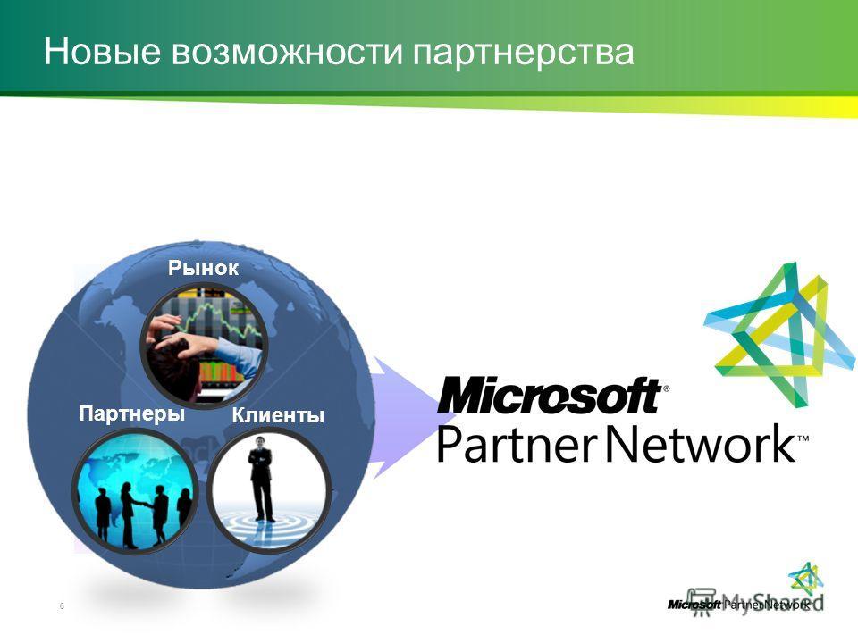Новые возможности партнерства 6 Партнеры Рынок Клиенты