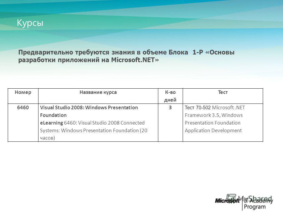 Сертификация Предварительно: Блок 1-Р «Основы разработки приложений на Microsoft.NET» Windows Applications