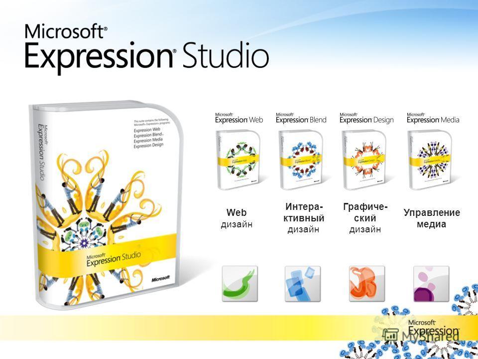 Взаимодействие дизайнера и разработчика Инструментарий Microsoft для дизайнеров и разработчиков Декларативная разработка с помощью XAML Создает дизайн Добавляет бизнес логику ДизайнерРазработчик