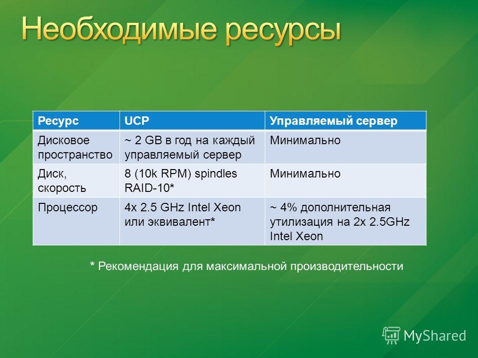 РесурсUCPУправляемый сервер Дисковое пространство ~ 2 GB в год на каждый управляемый сервер Минимально Диск, скорость 8 (10k RPM) spindles RAID-10* Минимально Процессор4x 2.5 GHz Intel Xeon или эквивалент* ~ 4% дополнительная утилизация на 2x 2.5GHz