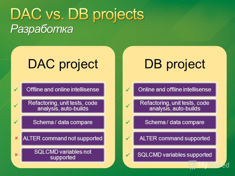 DAC project Offline and online intellisense Refactoring, unit tests, code analysis, auto-builds Schema / data compareALTER command not supported SQLCMD variables not supported DB project Online and offline intellisense Refactoring, unit tests, code a