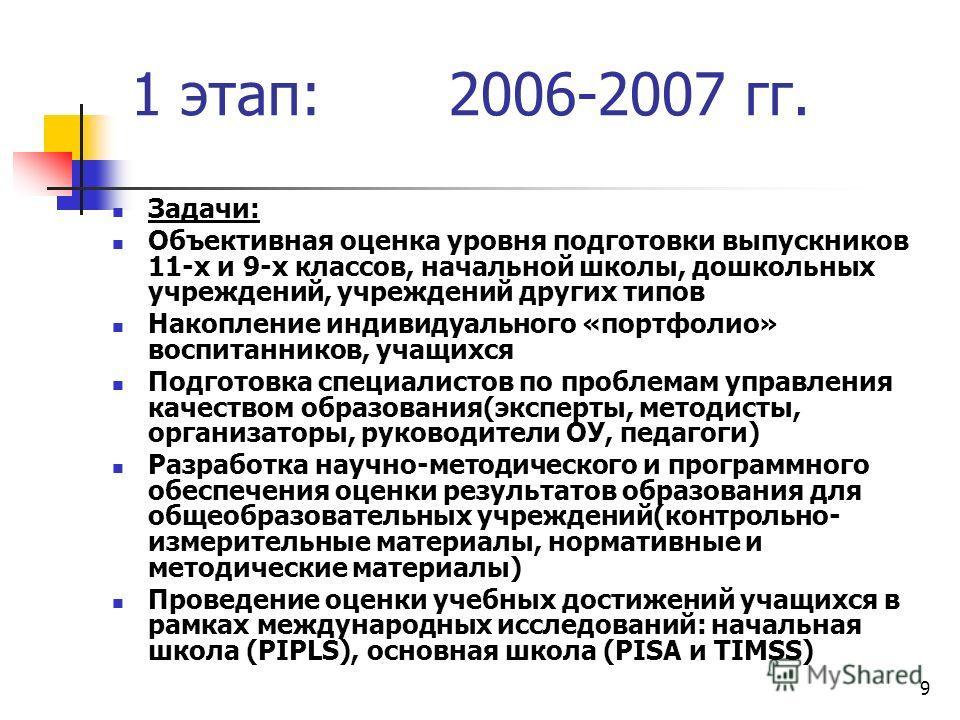 9 1 этап: 2006-2007 гг. Задачи: Объективная оценка уровня подготовки выпускников 11-х и 9-х классов, начальной школы, дошкольных учреждений, учреждений других типов Накопление индивидуального «портфолио» воспитанников, учащихся Подготовка специалисто