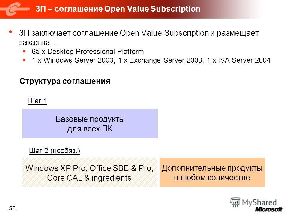 52 3П – соглашение Open Value Subscription 3П заключает соглашение Open Value Subscription и размещает заказ на … 65 x Desktop Professional Platform 1 x Windows Server 2003, 1 x Exchange Server 2003, 1 x ISA Server 2004 Структура соглашения Дополните