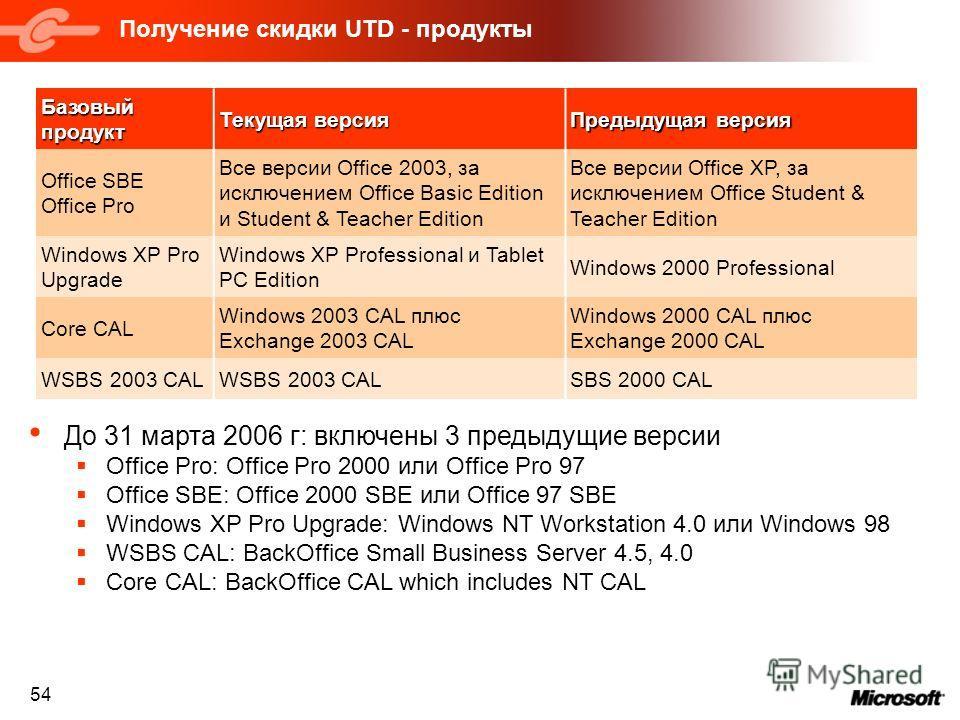 54 Получение скидки UTD - продукты Базовый продукт Текущая версия Предыдущая версия Office SBE Office Pro Все версии Office 2003, за исключением Office Basic Edition и Student & Teacher Edition Все версии Office XP, за исключением Office Student & Te