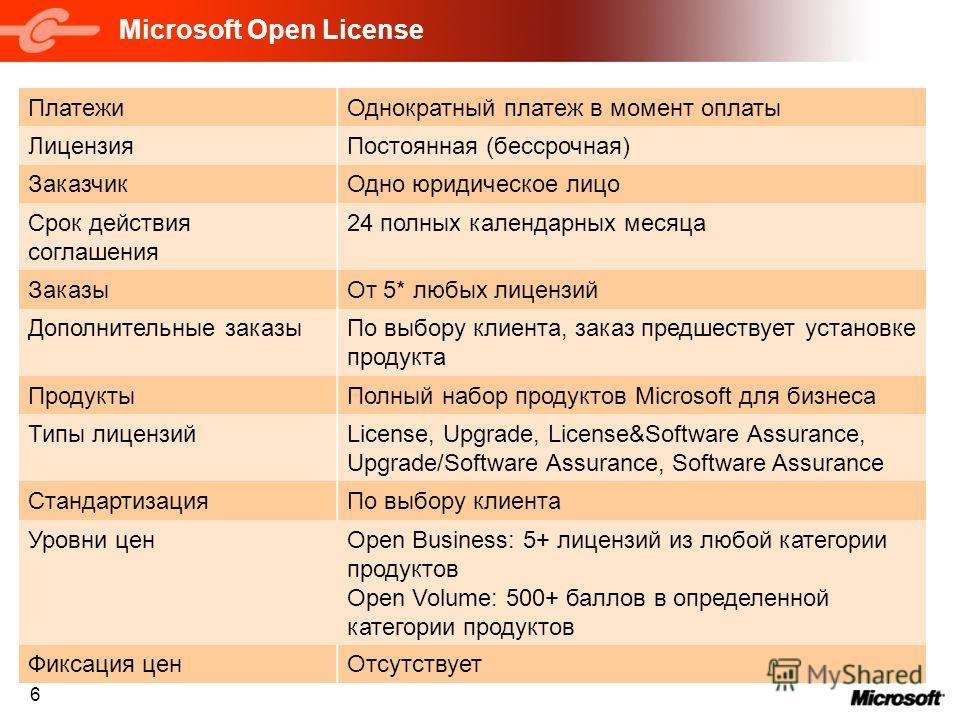 6 Microsoft Open License ПлатежиОднократный платеж в момент оплаты ЛицензияПостоянная (бессрочная) ЗаказчикОдно юридическое лицо Срок действия соглашения 24 полных календарных месяца ЗаказыОт 5* любых лицензий Дополнительные заказыПо выбору клиента,