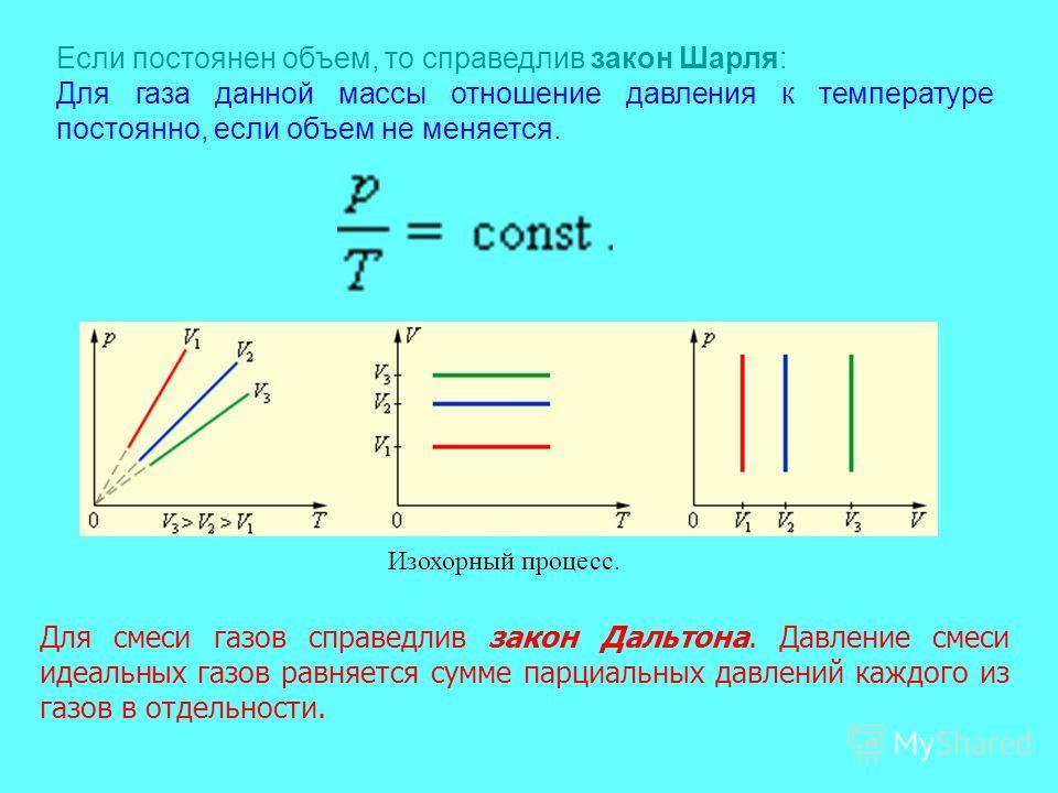 Если постоянным остается давление, то выполняется закон Гей-Люссака: Для газа данной массы отношение объема к температуре постоянно, если давление газа не меняется. Изобарный процесс.
