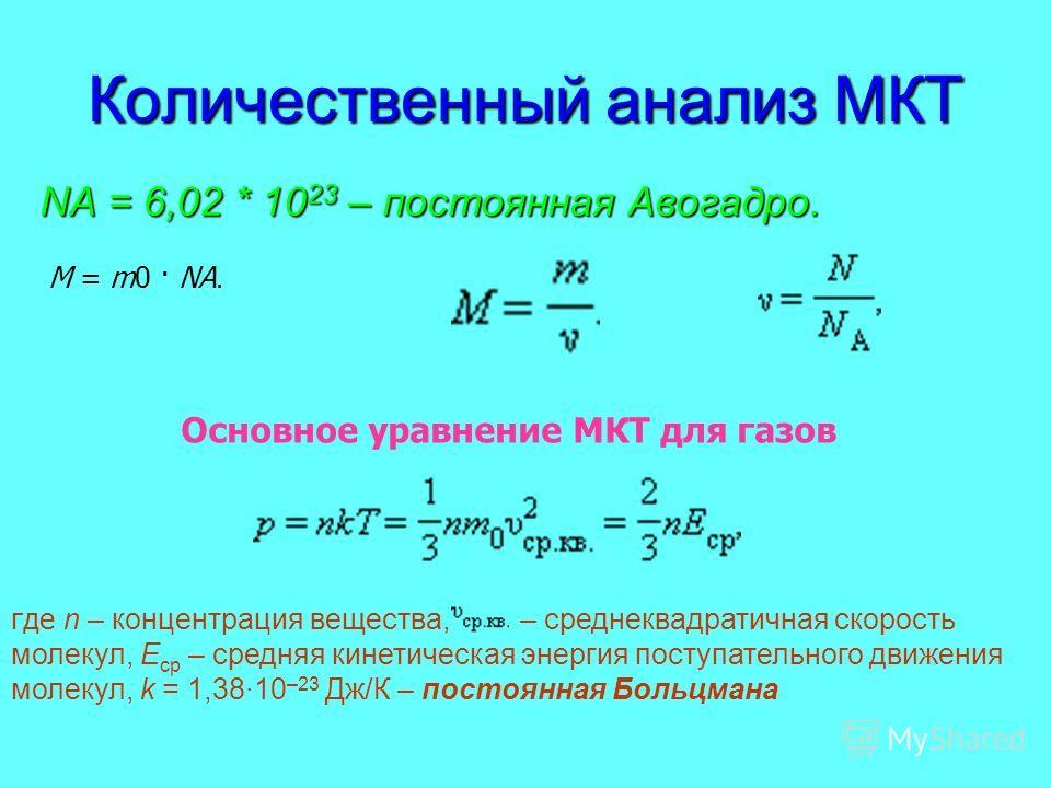 Качественный анализ МКТ 1 положение МКТ доказывается наблюдением за молекулами с помощью ионного проектора или электронного микроскопа и явлением диффузии – перемешиванием газов, жидкостей и твердых тел при непосредственном контакте. 2 положение МКТ