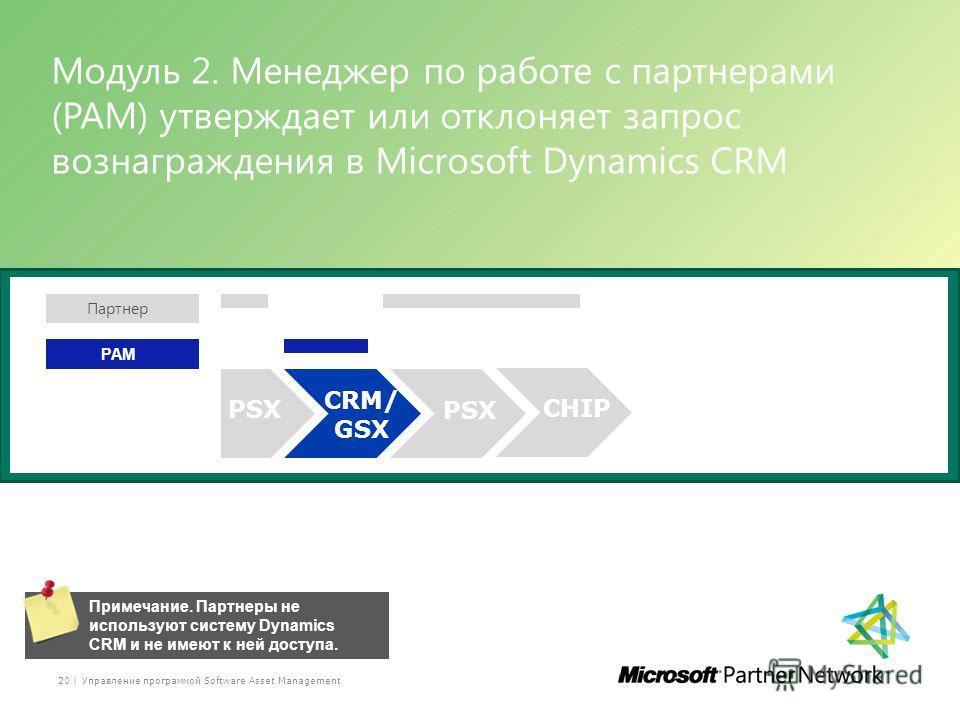 Модуль 2. Менеджер по работе с партнерами (PAM) утверждает или отклоняет запрос вознаграждения в Microsoft Dynamics CRM Управление программой Software Asset Management20 | Примечание. Партнеры не используют систему Dynamics CRM и не имеют к ней досту