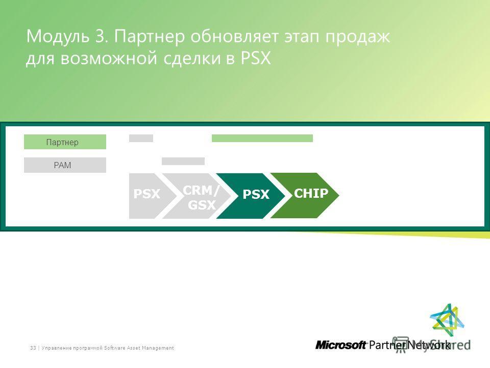 Модуль 3. Партнер обновляет этап продаж для возможной сделки в PSX Управление программой Software Asset Management33 | PSX CRM/ GSX Партнер PAM PSX CHIP
