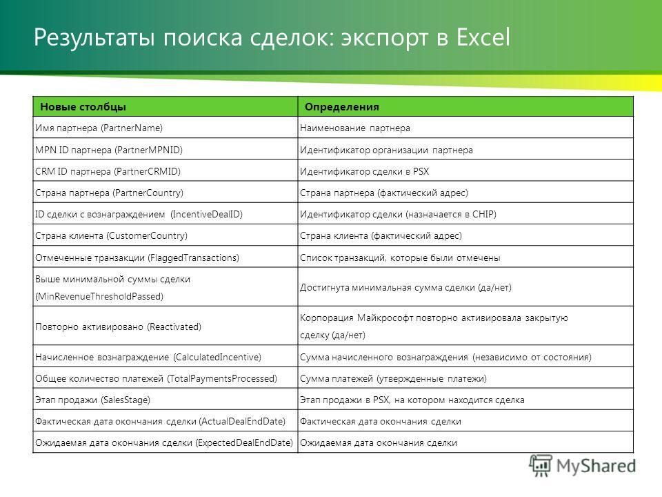 Результаты поиска сделок: экспорт в Excel Новые столбцыОпределения Имя партнера (PartnerName)Наименование партнера MPN ID партнера (PartnerMPNID)Идентификатор организации партнера CRM ID партнера (PartnerCRMID)Идентификатор сделки в PSX Страна партне