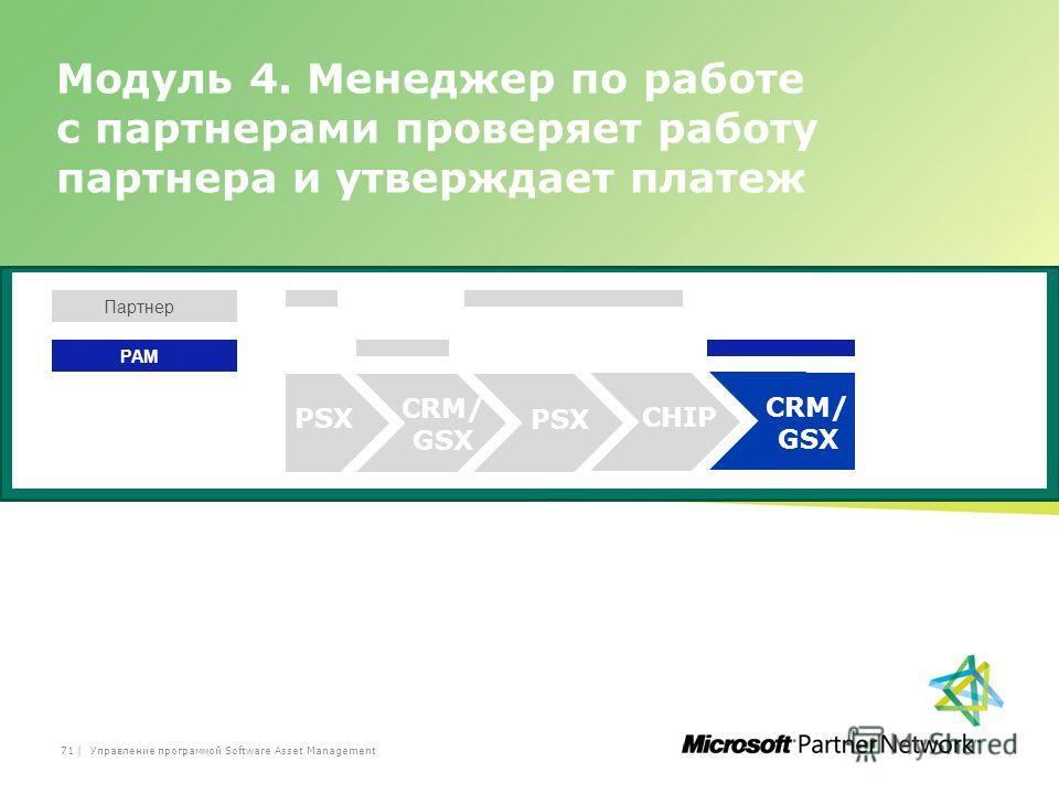 Модуль 4. Менеджер по работе с партнерами проверяет работу партнера и утверждает платеж Управление программой Software Asset Management71 | PSX CRM/ GSX Партнер PAM CRM/ GSX PSX CHIP