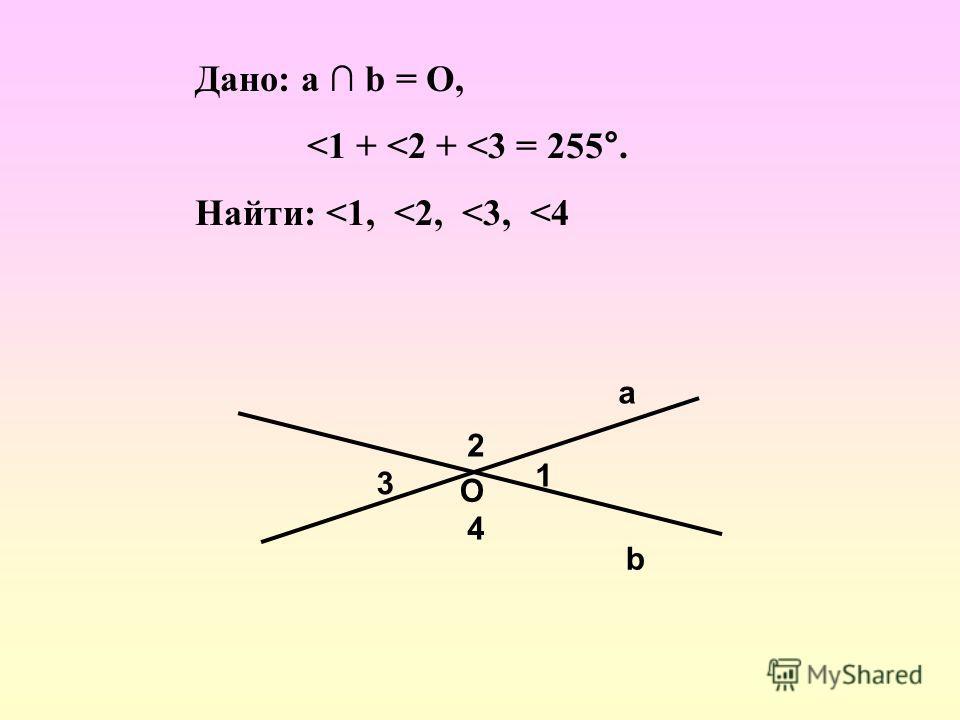 Дано: а b = О,