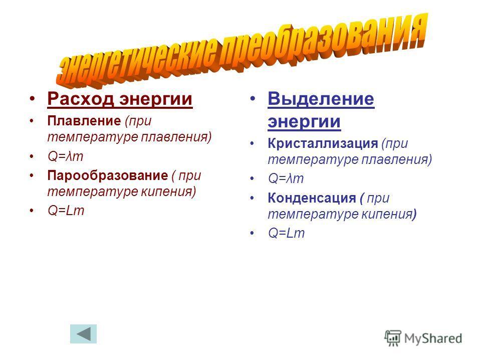 Ж ГТ г