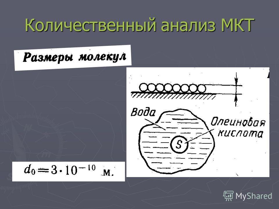 Количественный анализ МКТ