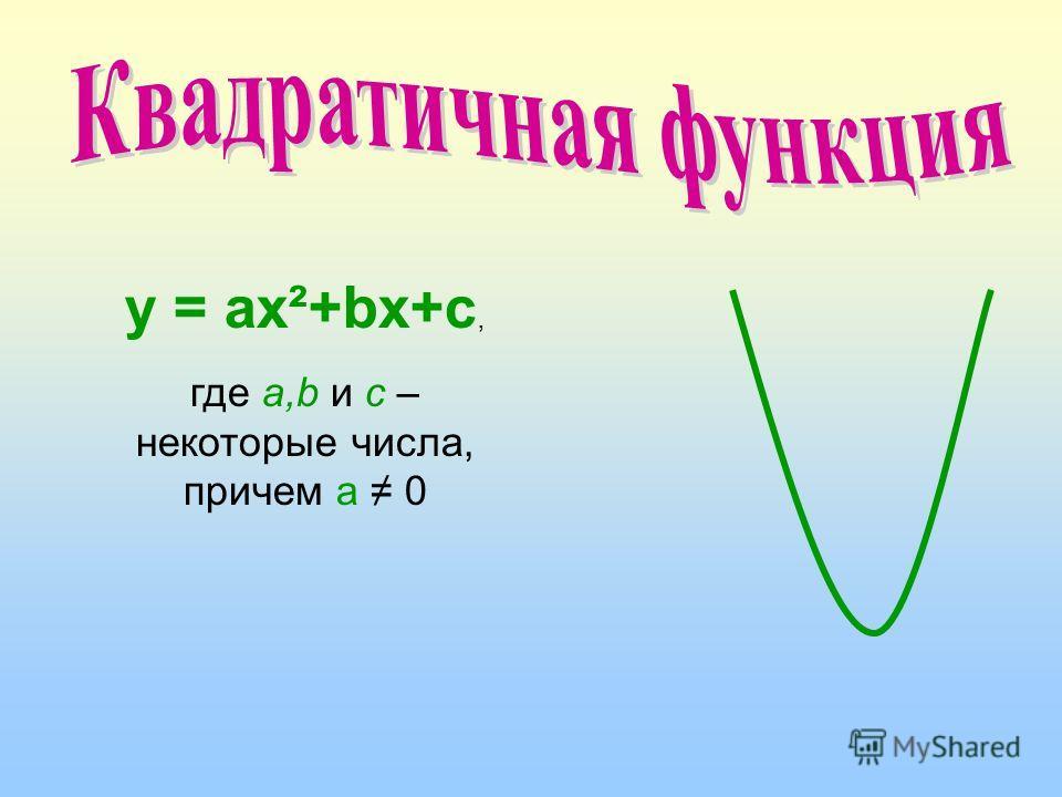 Функция у = х³ х у О