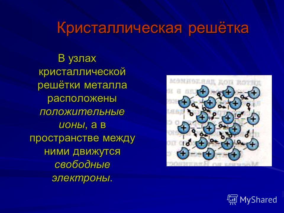 Кристаллическая решётка Кристаллическая решётка В узлах кристаллической решётки металла расположены положительные ионы, а в пространстве между ними движутся свободные электроны.
