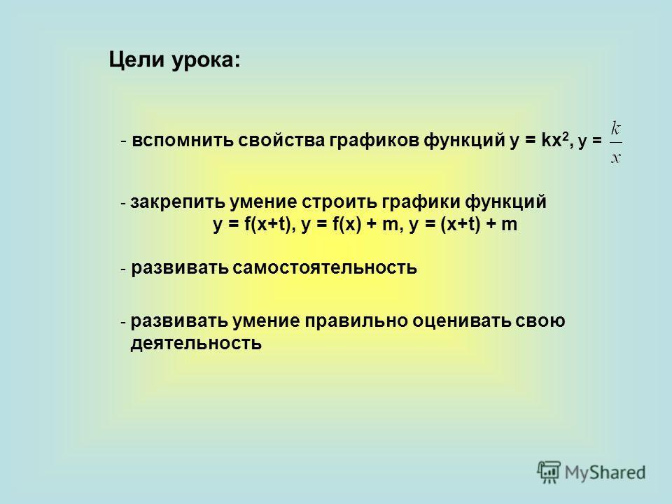 - вспомнить свойства графиков функций y = kx 2, y = Цели урока: - закрепить умение строить графики функций y = f(x+t), y = f(x) + m, y = (x+t) + m - развивать самостоятельность - развивать умение правильно оценивать свою деятельность