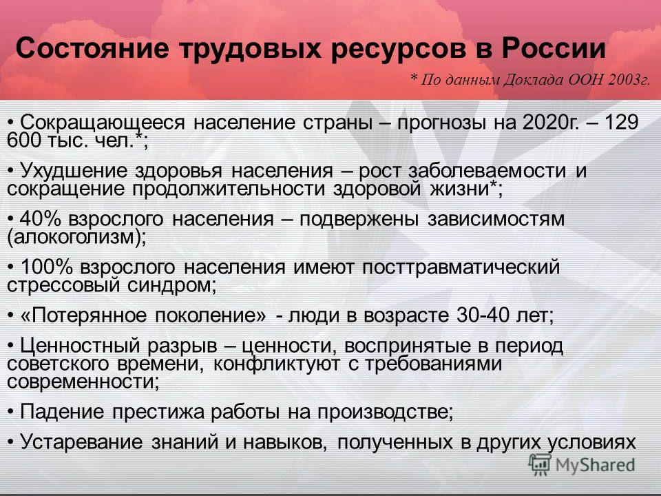 Состояние трудовых ресурсов в России Сокращающееся население страны – прогнозы на 2020г. – 129 600 тыс. чел.*; Ухудшение здоровья населения – рост заболеваемости и сокращение продолжительности здоровой жизни*; 40% взрослого населения – подвержены зав