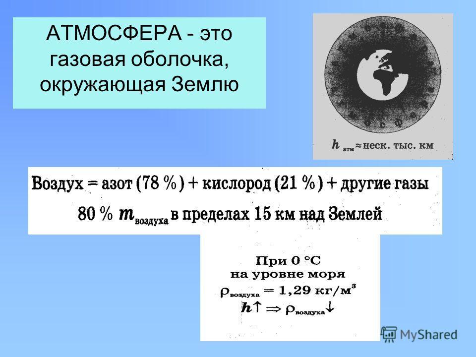 АТМОСФЕРА - это газовая оболочка, окружающая Землю