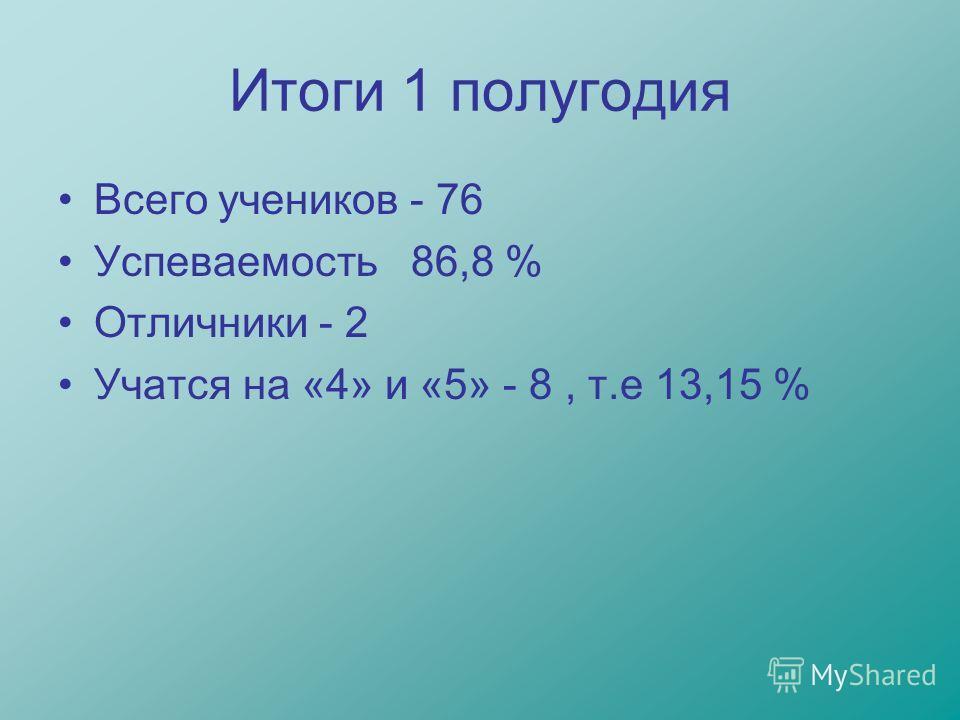 Итоги 1 полугодия Всего учеников - 76 Успеваемость 86,8 % Отличники - 2 Учатся на «4» и «5» - 8, т.е 13,15 %